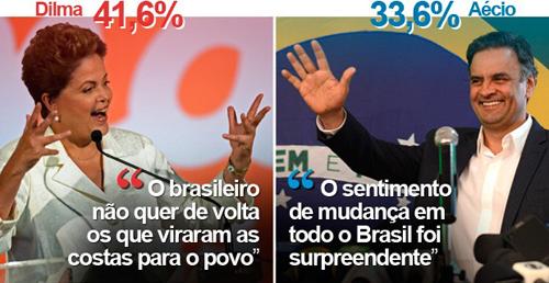 Dilma e Aécio decidirão eleição para presidente no segundo turno