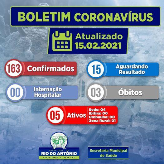 Rio do Antônio chega a 163 casos confirmados de Covid-19