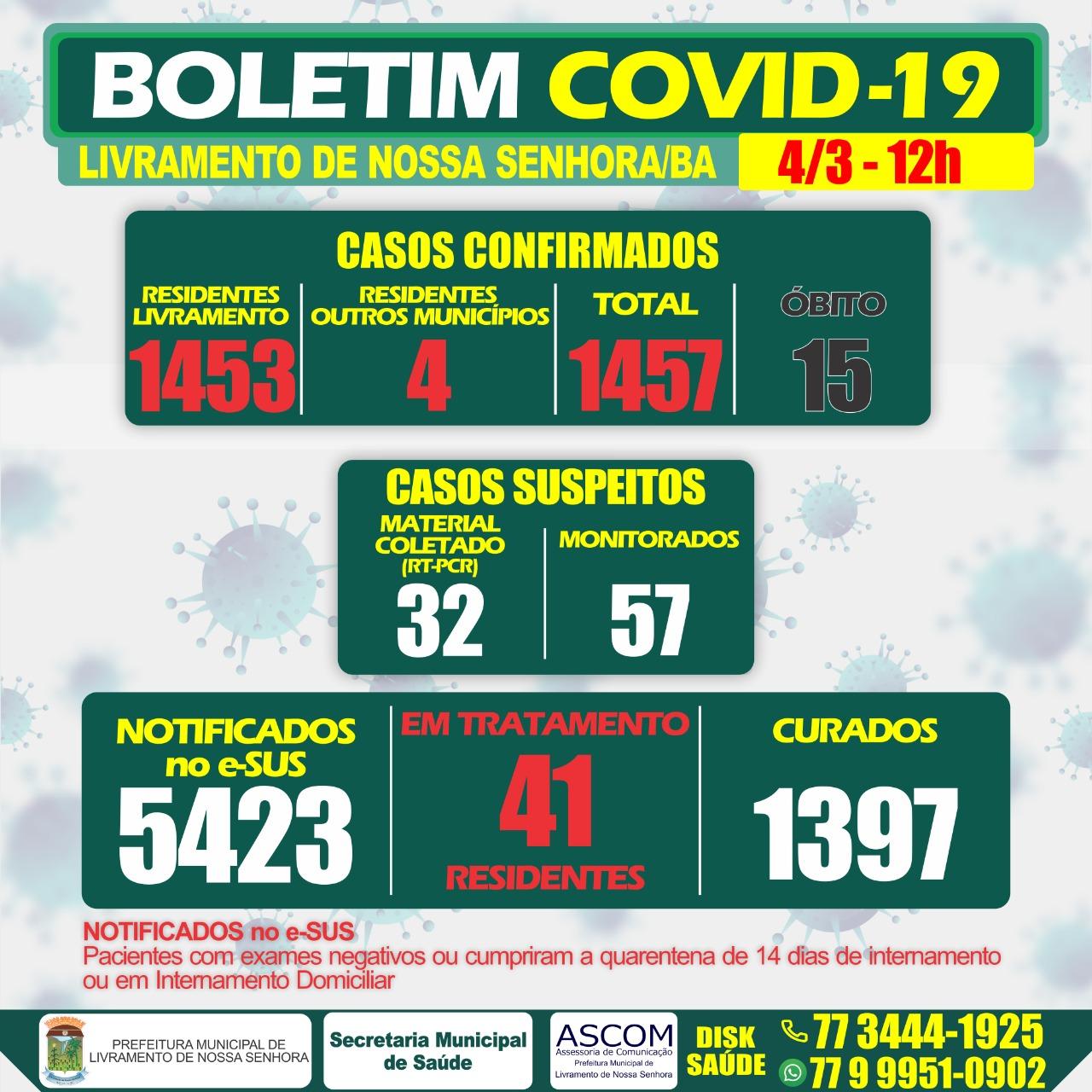 Livramento registra 15ª morte por Covid-19