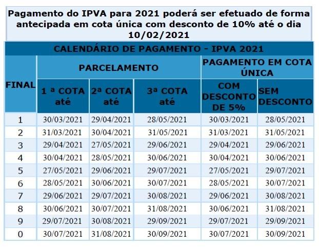 IPVA 2021 já pode ser pago com 10% de desconto