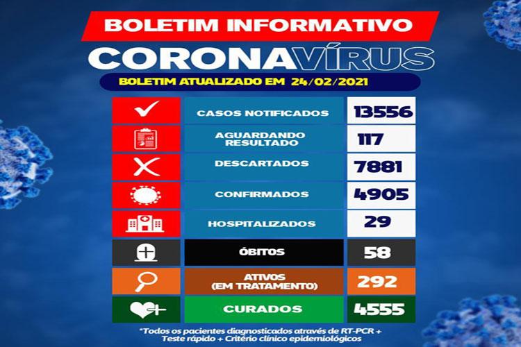 Brumado: 29 pessoas estão hospitalizadas devido a Covid-19