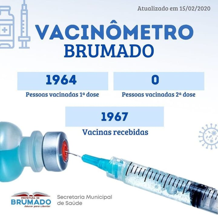 Brumado já vacinou 1964 pessoas contra Covid-19