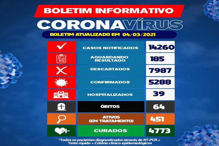 Brumado: 39 pessoas estão hospitalizadas devido a Covid-19