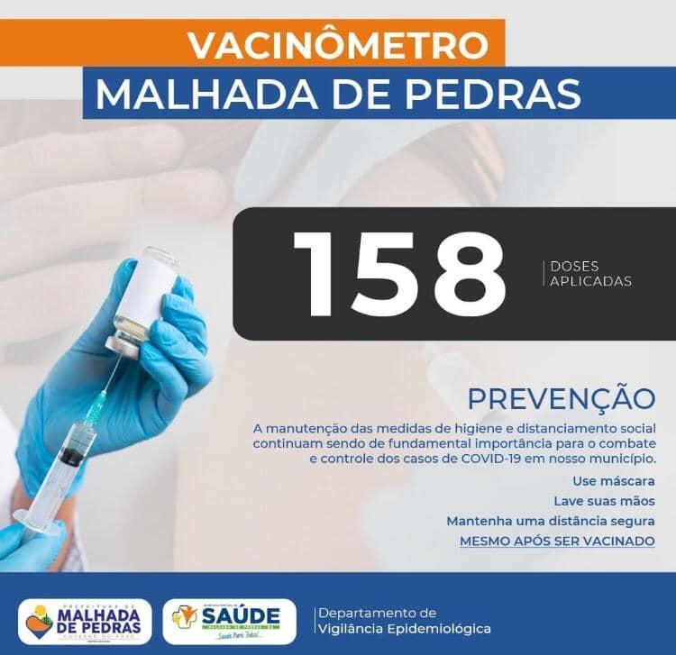 Malhada de Pedras: Confira o índice de vacinação contra Covid-19 no município