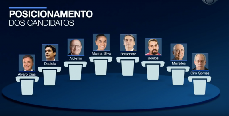 Oito candidatos a presidente participam de debate da TV Band