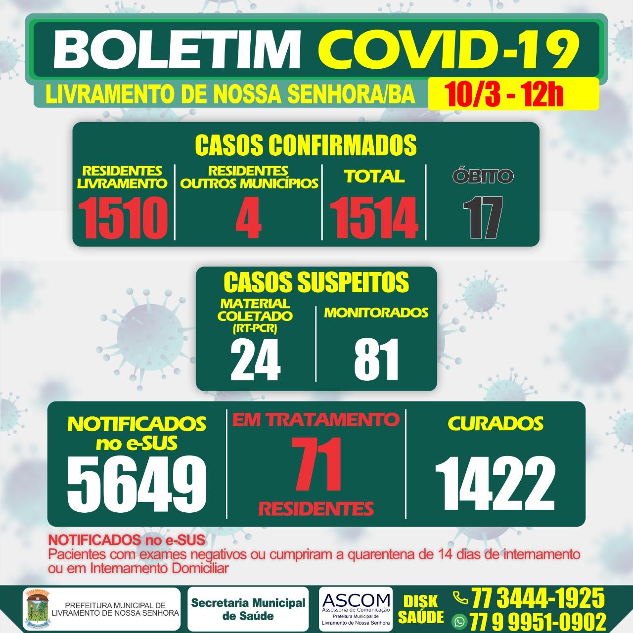 Livramento chega a 17ª morte por Covid-19