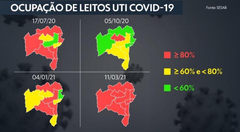 Covid-19: Todas as regiões da Bahia têm ocupação dos leitos de UTI acima de 80%