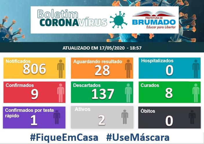 Brumado tem notificados 806 casos suspeitos para o novo coronavírus