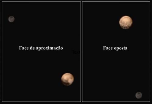 Plutão cada vez mais próximo e cada vez mais esquisito